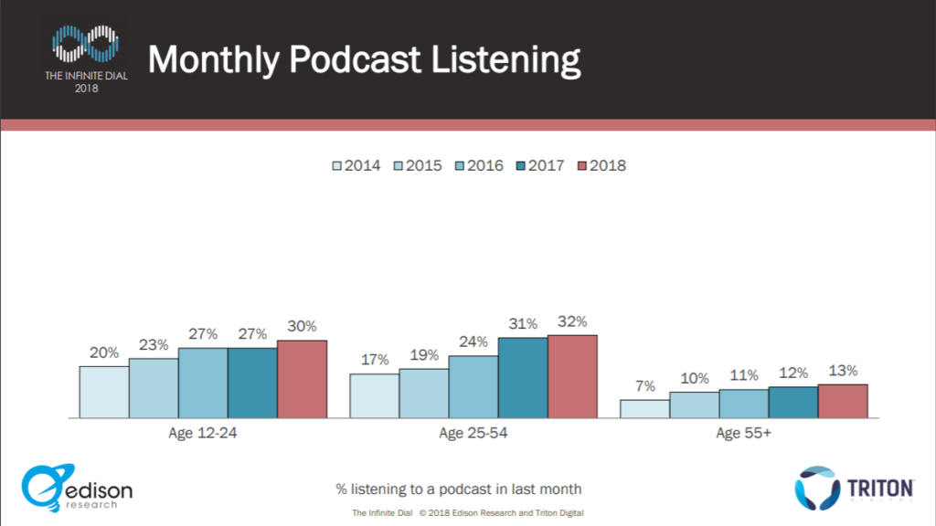 podcasts.png